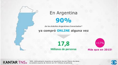 e-commerce en córdoba, tienda online en argentina