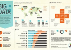 big data,infografia,marketing