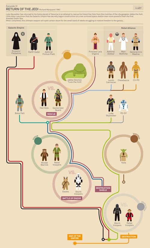 contenido de atracción, infografías