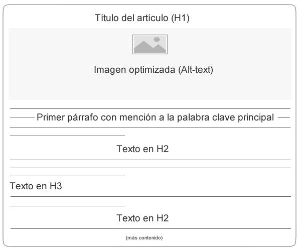 redacción de texto seo, córdoba, argentina
