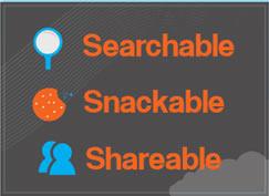 Aspectos fundamentales para la redacción y creación de un contenido web exitoso