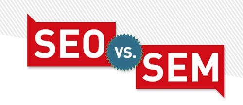 SEO y SEM para E-Commerce, una relación perfecta