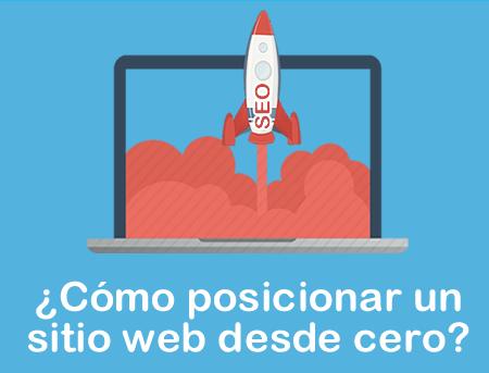 Checklist SEO para posicionar una página web en Google y otros buscadores
